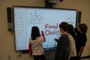 Interactive WhiteBoards – Make some Magic