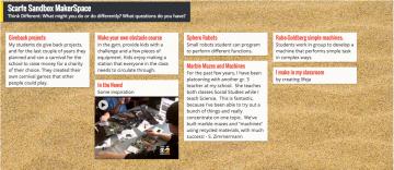 Padlet – a brainstorming application