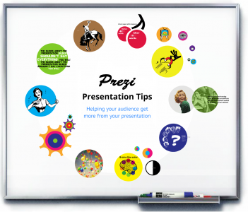 Prezi Presentation Tips: Dos and Don'ts