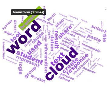 Word cloud of text from this post using wordsift.org