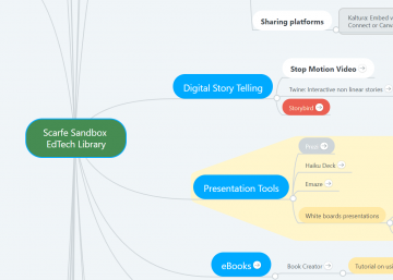 Scarfe Sandbox EdTech Library